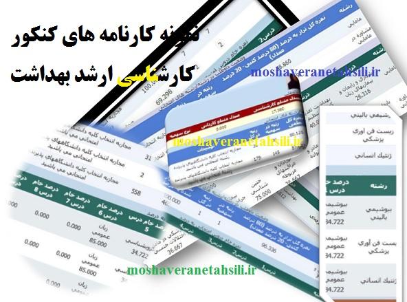 کارنامه های ارشد وزارت بهداشت